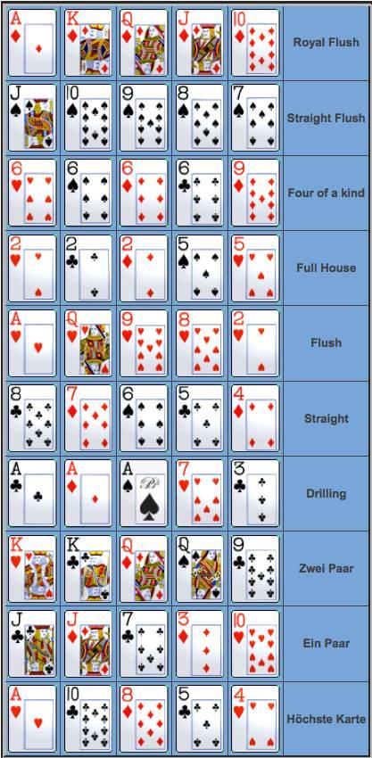 Poker Blätter Pdf